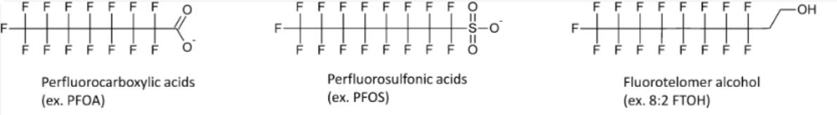 fluor molekyler